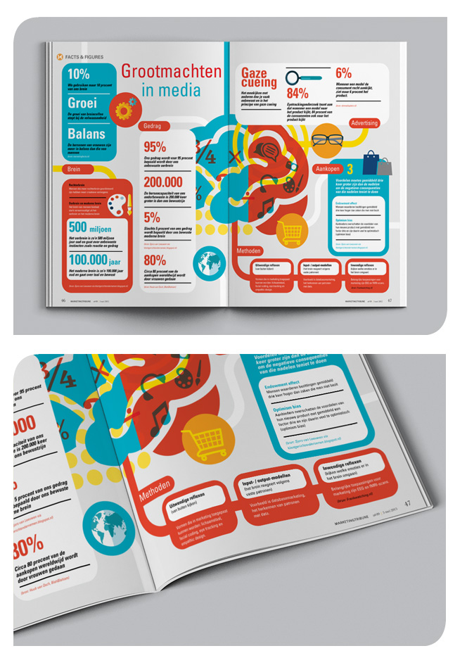 Infographic Marketing Tribune